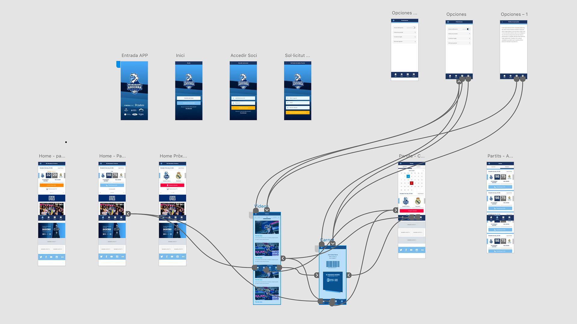 Diseño UX UI App BC Morabanc Andorra 5