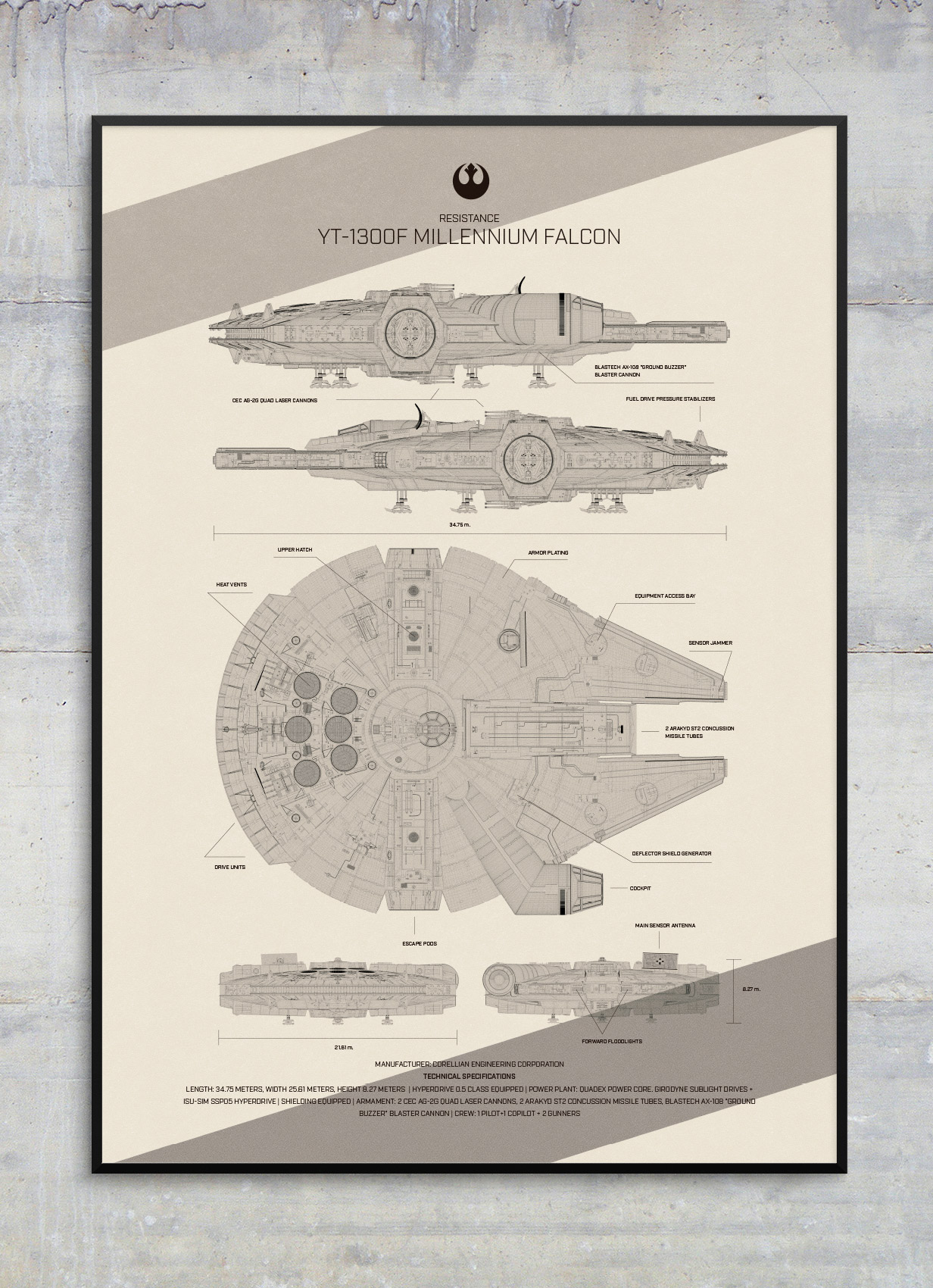 Diseño carteles Star Wars The Force Awakens Special Edition | Millennium Falcon Star Wars