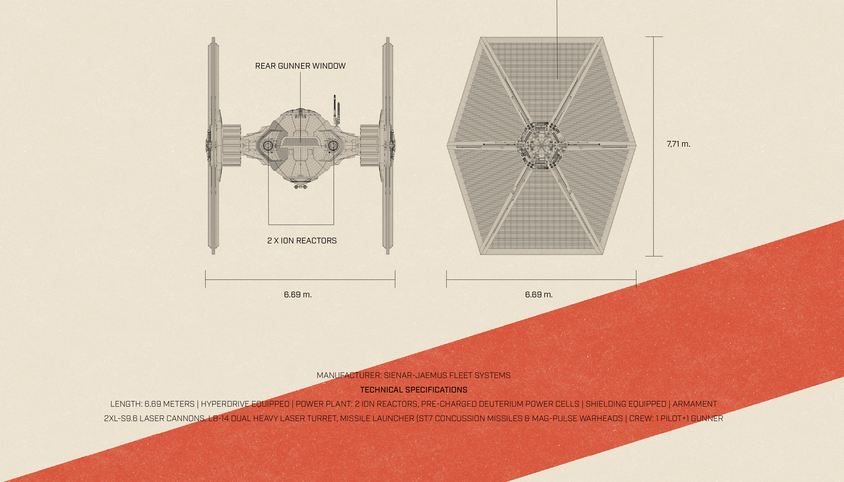 Star Wars The Force Awakens Special Edition posters detail